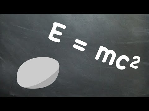 SR4: Mass-Energy Equivalence - E=mc²