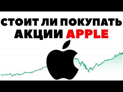 💲📈 Инвестиции в акции Apple: Некуда расти! Прогноз по акциям Эппл 2020