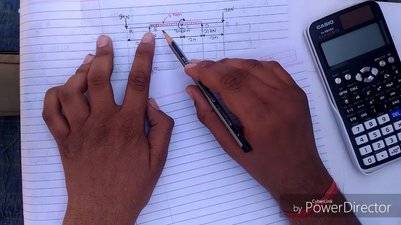 How To Draw Shear Force Bending Moment Diagram Youtube Drawing Diagrams
