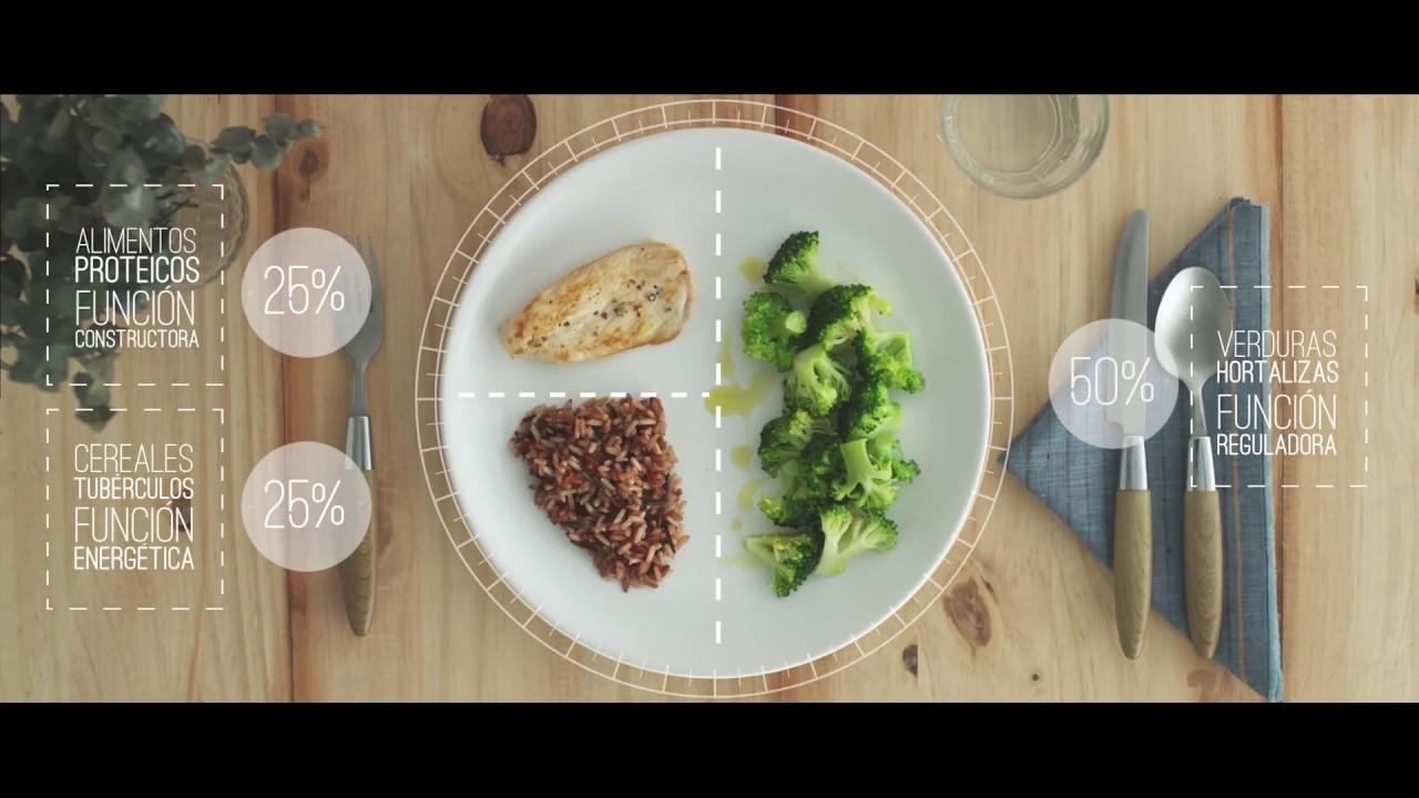 método de plato de porciones de alimentos para la diabetes