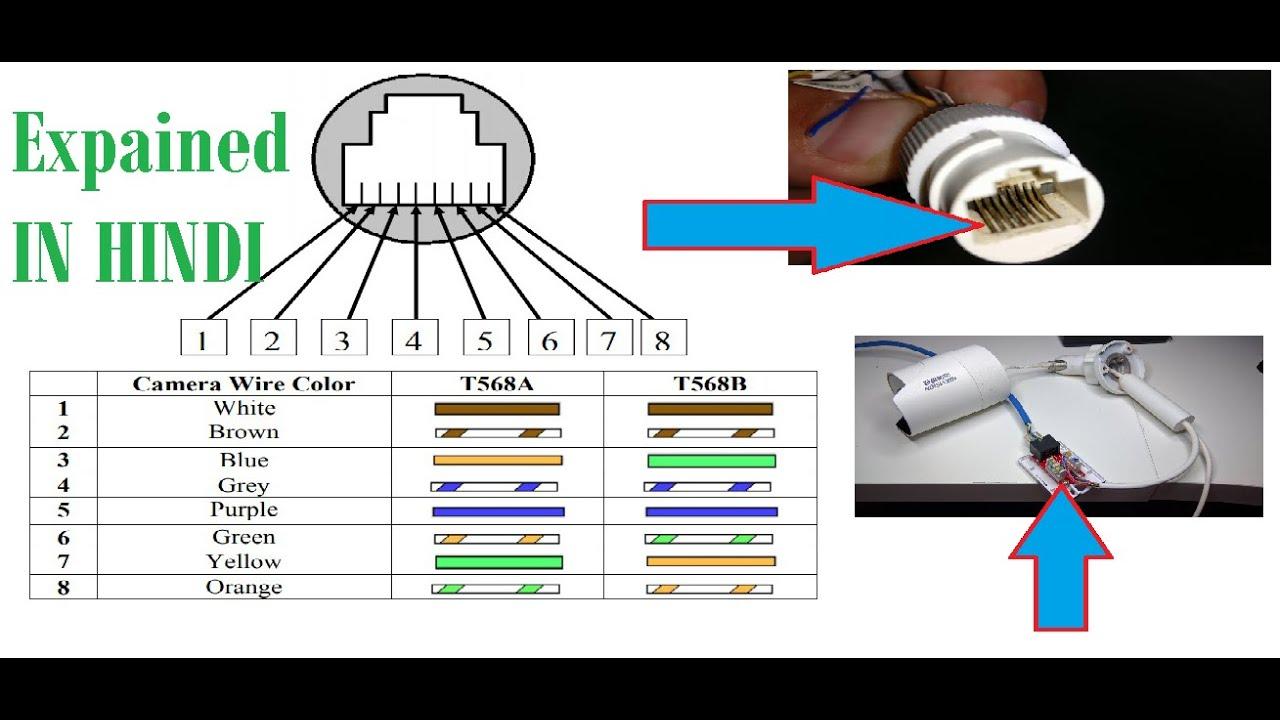 Hikvision Wiring Diagram from i.ytimg.com