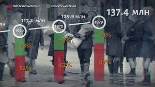 население России: вчера, сегодня, завтра