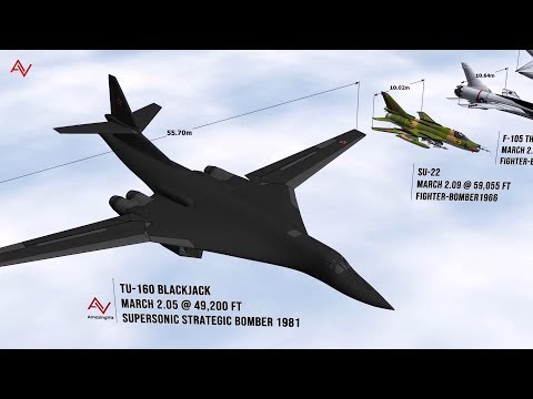 Fastest Aircraft Ever Exist Maximum Speed Comparison 3D