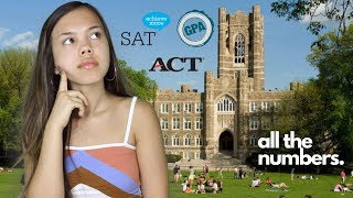 REVEALING MY STATS AND SCORES (SAT, ACT, GPA, Rank, AP Scores, & More)