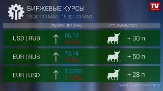 InstaForex tv news: Кто заработал на Форекс 13.05.2019 15:00