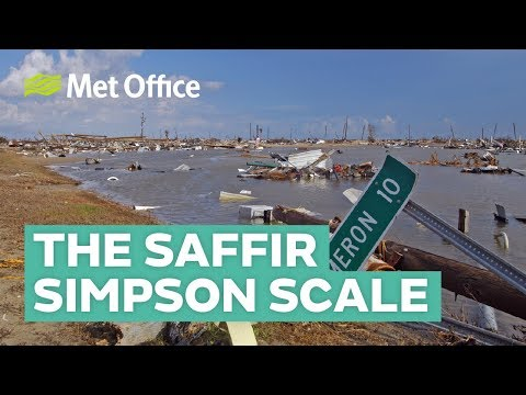 What is the Saffir-Simpson Hurricane Wind Scale?