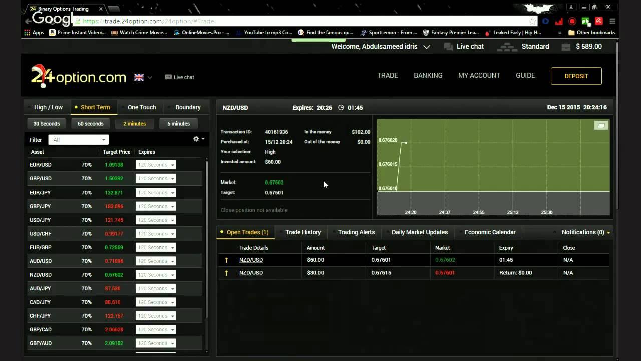 Options trading webinars
