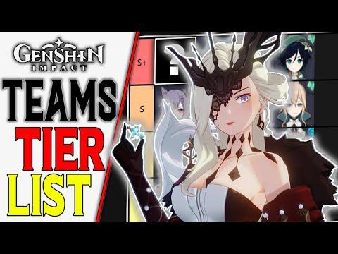 TEAMS TIER LIST   Genshin Impact - BEST TEAMS BUILD GUIDE!
