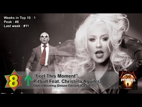 Top 10 Songs - Week Of April 6, 2013