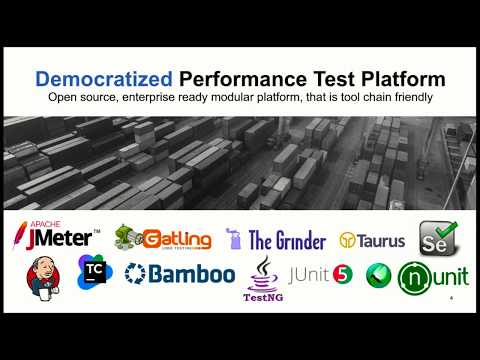 Fast and Easy Performance Testing For Every Development Team