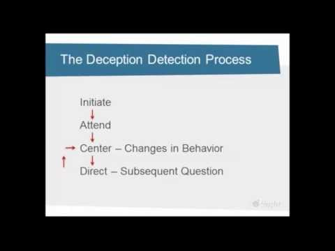 Understanding the Deception Process in Investigative Interviews | i-Sight