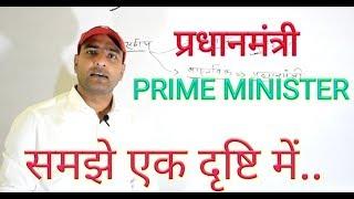 Prime minister प्रधानमंत्री