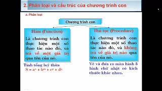 BÀI 17 -  Tin học 11 - TIN HỌC PHỔ THÔNG