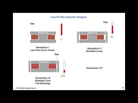 Trends In High Frequency Magnetics Part 5 Questions and Answers