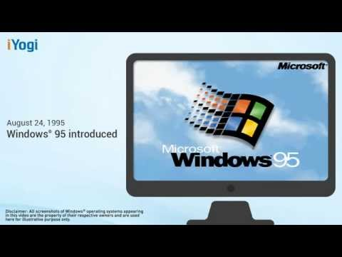 The Evolution of Windows® – From Windows® 1.0 to Windows® 10 : iYogi