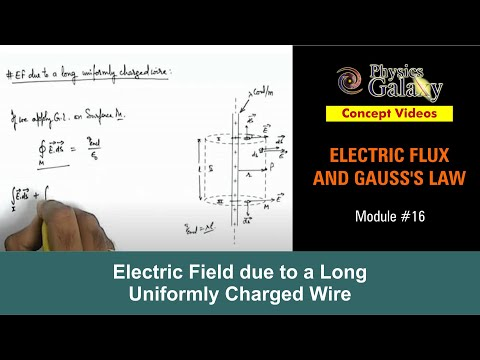 16. Physics | Gauss's Law | Electric Field due to a Long Uniformly Charged Wire | by Ashish Arora