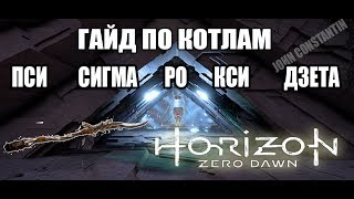 Котлы-гайд(Horizon Zero Dawn)