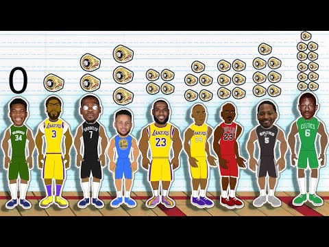 The Best NBA Player At Every Ring Total (NBA GOAT Comparison Animation)