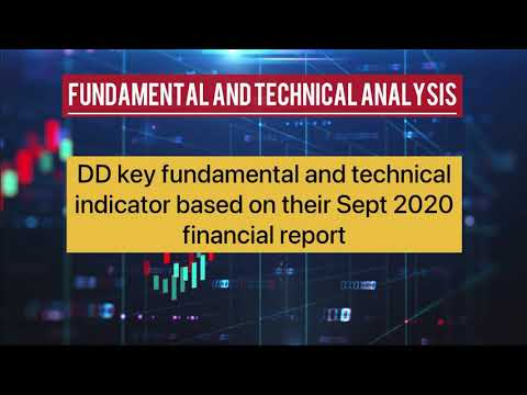 DD Fundamental and technical Key indicator based on their Sept 2020 Financial Report