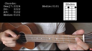 Jeremy Passion – Lemonade EASY Ukulele Tutorial With Chords / Lyrics