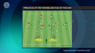 The Art of Playing Attacking Soccer - Part 4