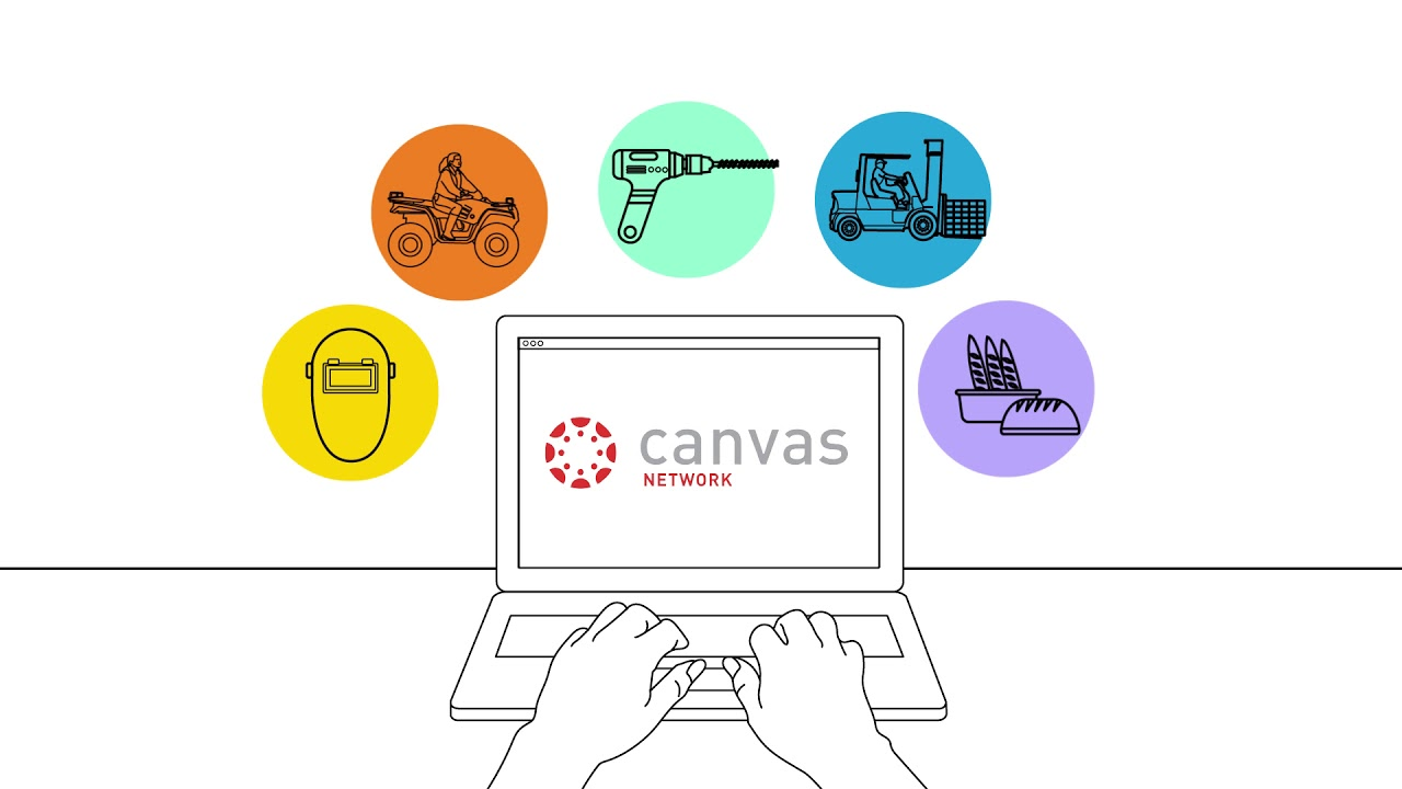 Introducing Canvas - the online learning management system | Competenz -  YouTube