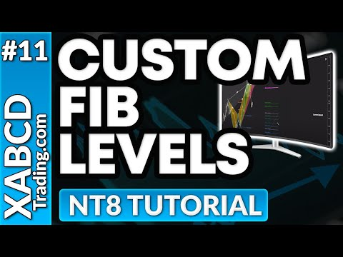 Customize Your Fibonacci Levels Youtube