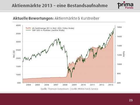 Aktienmärkte 2013/14: Bestandsaufnahme und Ausblick
