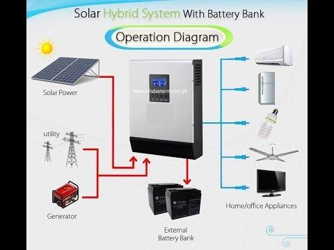 DIY 5Kw Solar Hybrid grid tie Inverter installation