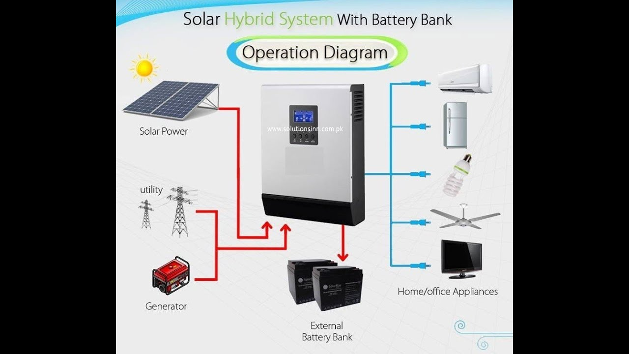 Diy 5kw Solar Hybrid Grid Tie Inverter Installation Youtube