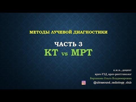 КТ vs МРТ. Методы лучевой диагностики. Часть 3