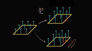 Правило Ленца  | Магнитный поток