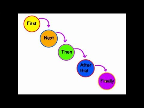 Video 1:   Sequencing events using sequence adverbs