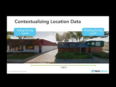 Debunking the 6 Myths of Location Based Measurement HD