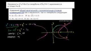 Окружность, гипербола и общая касательная (Часть 1)