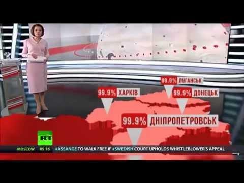 Ukraine elex: Local TV shows turnout 99.9%, Crimea also votes...wait, what?