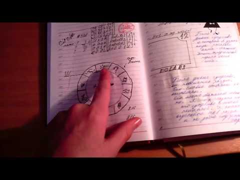 Мой дневник из Гравити фолз %1