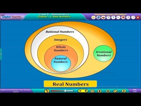 SSC Class10 Maths U1 Real Numbers DIGITAL TEACHER K12 CONTENT ANIMATIONS PRESENTATION