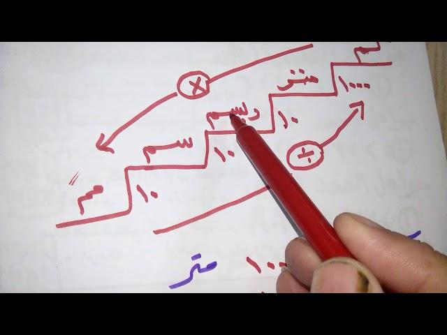 الاطوال للصف الرابع الابتدائي إعداد مستر محمود