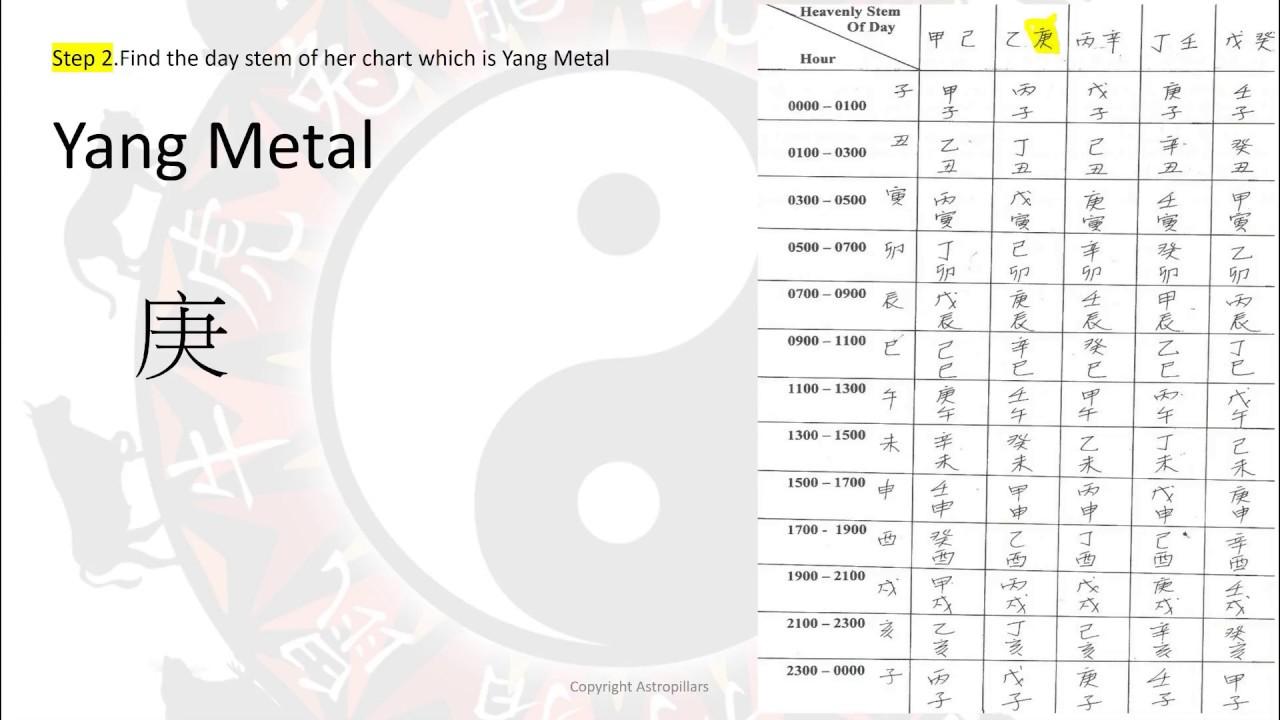 Chinese horoscope birth chart gallery free any chart examples free chinese horoscope birth chart gallery free any chart examples chinese horoscope birth chart choice image nvjuhfo Gallery