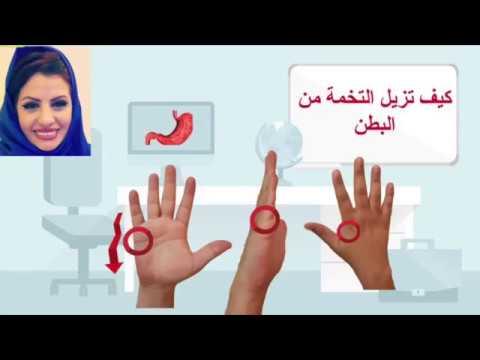 علاج التخمة و الغازات بتقنية SU Suction and gas treatment with SU technology
