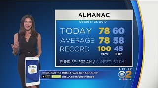 Danielle Gersh's Weather Forecast (Oct. 21)