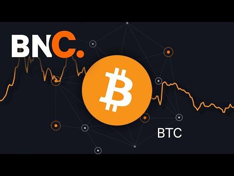 Bitcoin Price Analysis – 13th May 2020