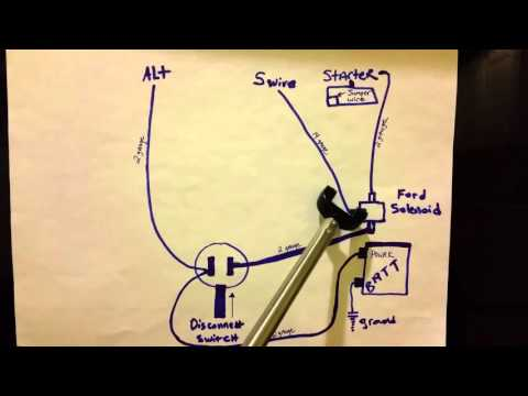 how to jump a starter solenoid video