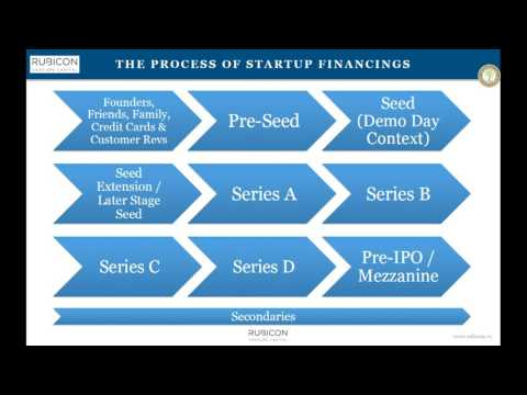 VC - Angel Investing Workshop Part I - Long Version