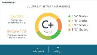 Better Therapeutics Employee Reviews - Q3 2018