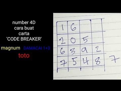 cara buat carta nombor 4d melalui result 1st prize part  1