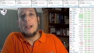 Punto Nueve - Noticias Forex del 28 de Abril del 2021