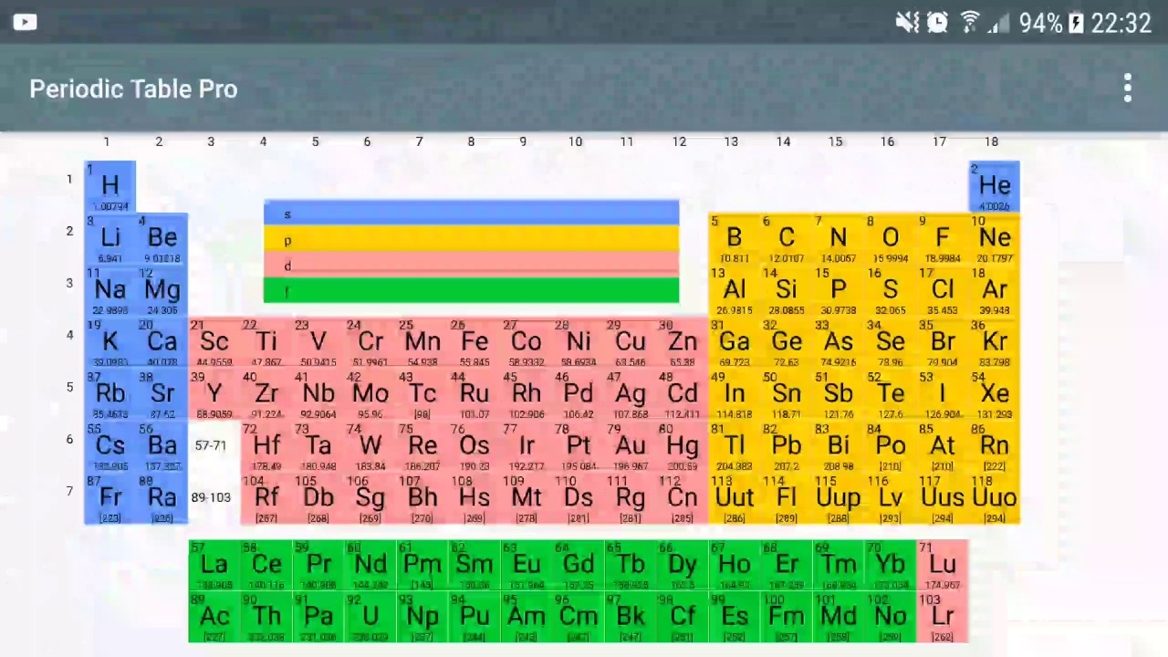 Periodic table of elements v2 for android youtube periodic table of elements v2 for android gamestrikefo Images