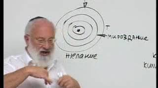 02 10 2003 Введение в науку Каббала, урок 6  2